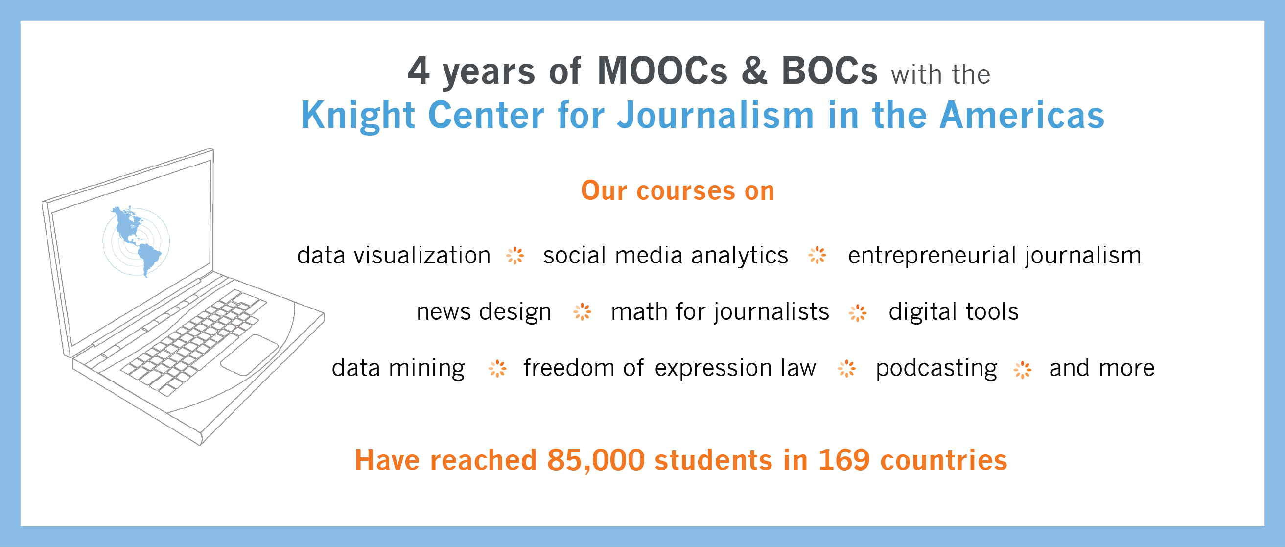 4 Years of MOOC - Knight Center